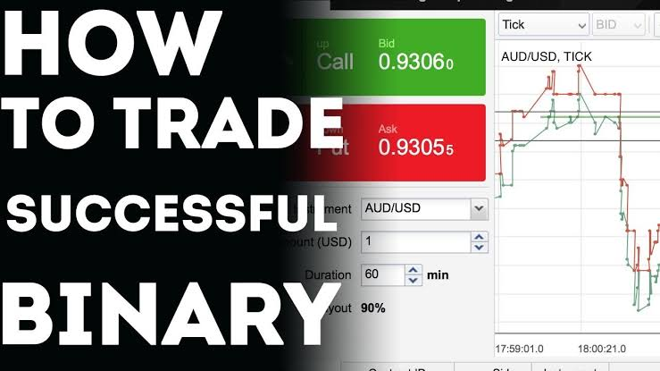 Learning the Concept of Successful Trading Within Binary Options